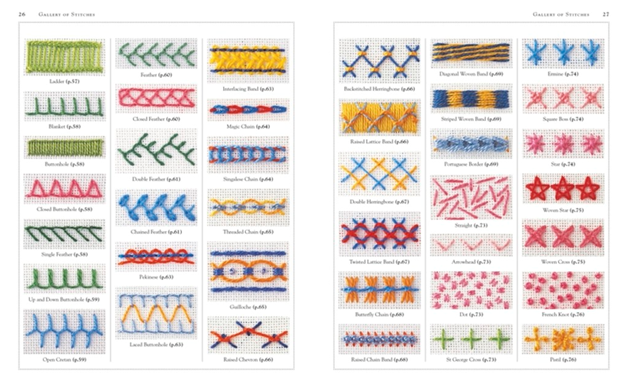 Types Of Embroidery Stitch Affordable