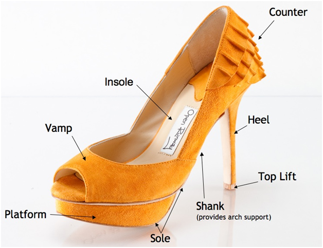 Best Material To Make Shoes